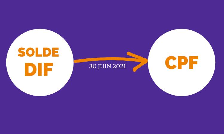 Inscription des heures acquises au titre du DIF sur le CPF avant le 1er juillet 2021